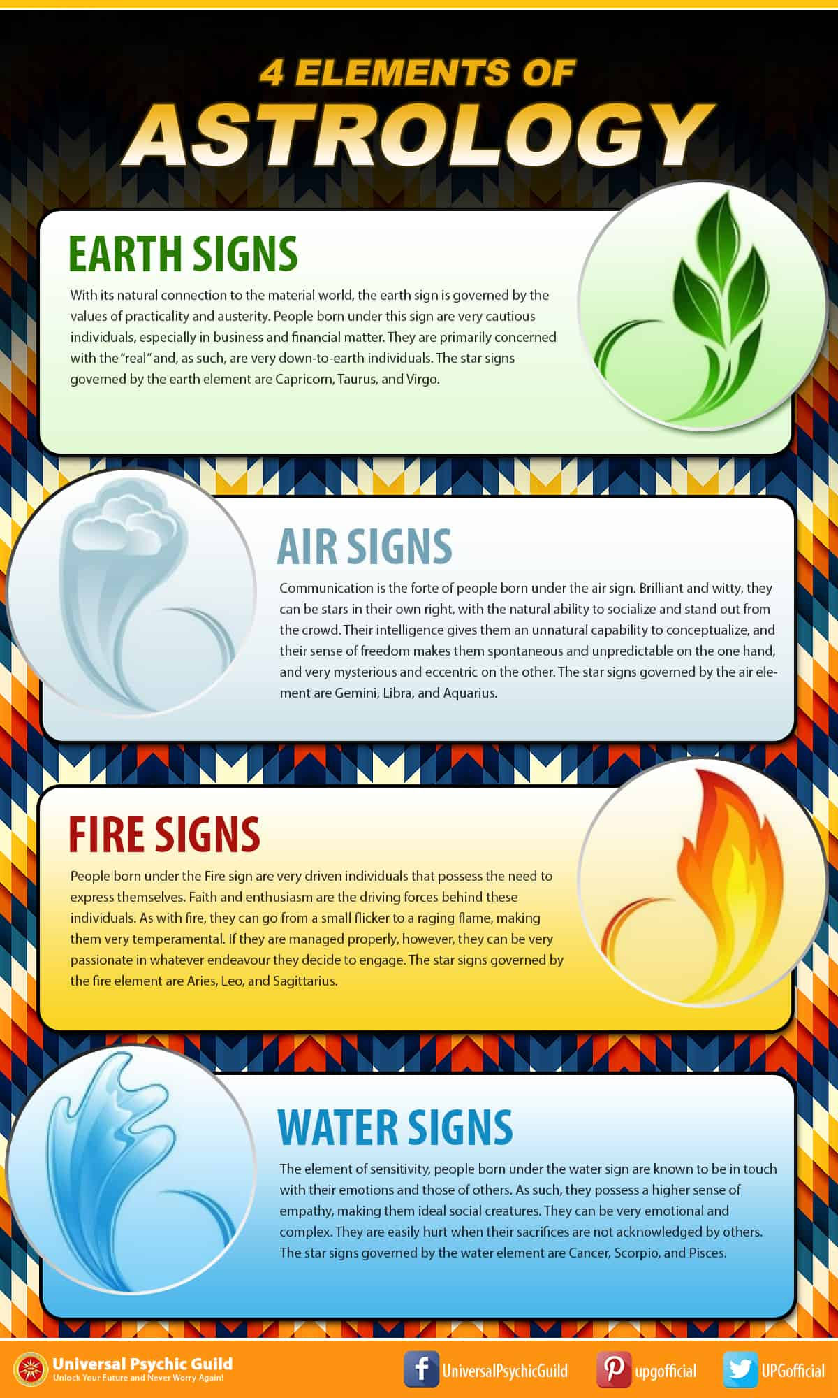 The four elements describe people's personality traits